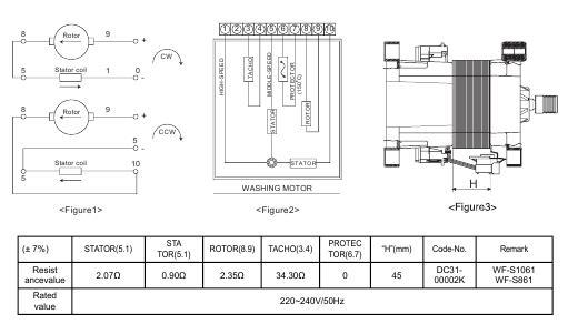Motor SOLE Type 20580.052